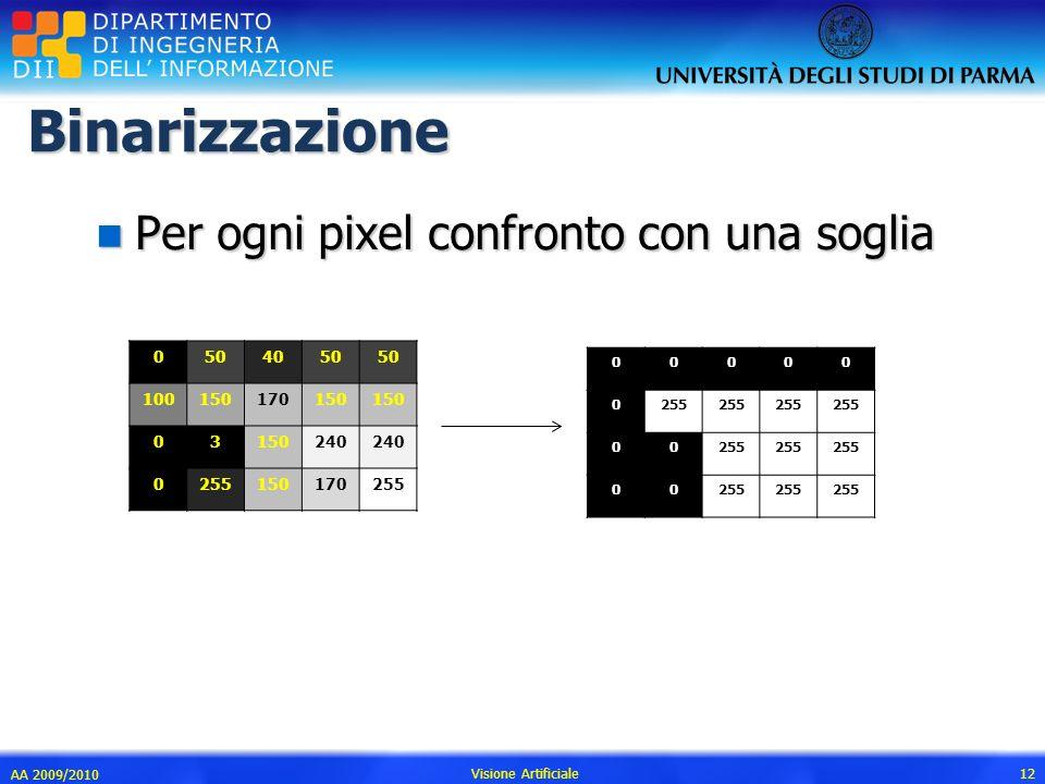 Binarizzazione n Per ogni pixel confronto con una soglia AA 2009/2010 Visione Artificiale 12 00000 0255 00 00 0504050 100150170150 03 240 025515017025