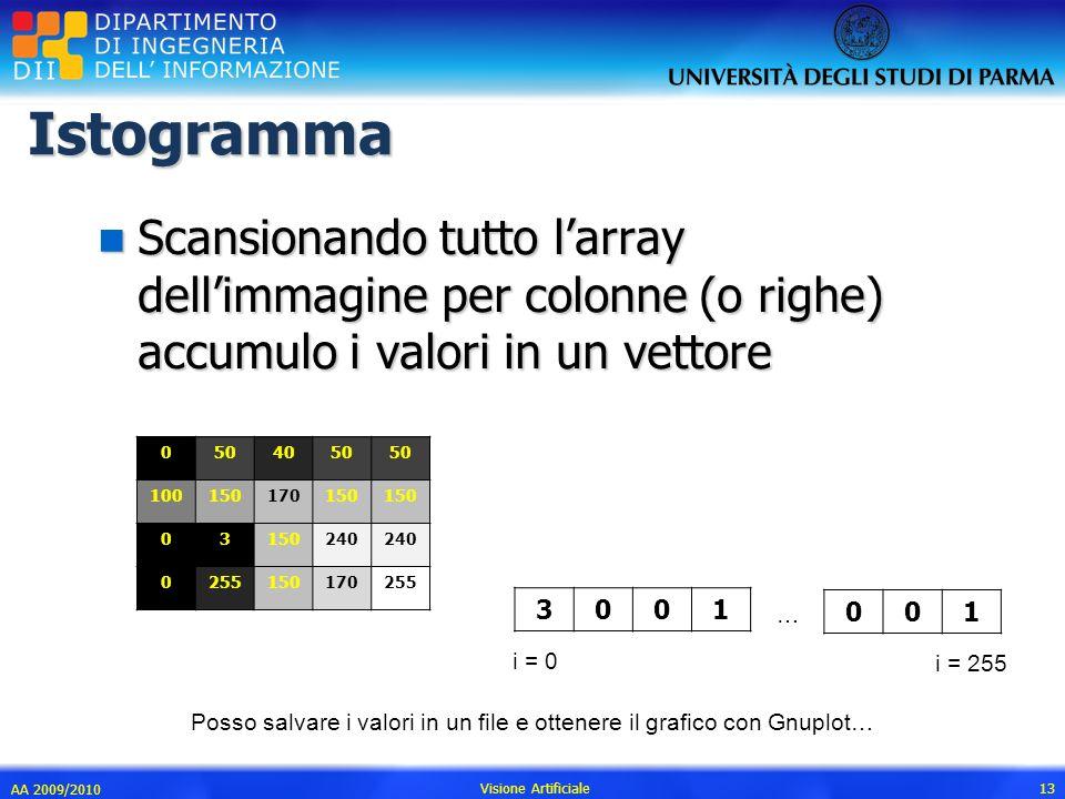 Istogramma n Scansionando tutto larray dellimmagine per colonne (o righe) accumulo i valori in un vettore AA 2009/2010 Visione Artificiale 13 0504050