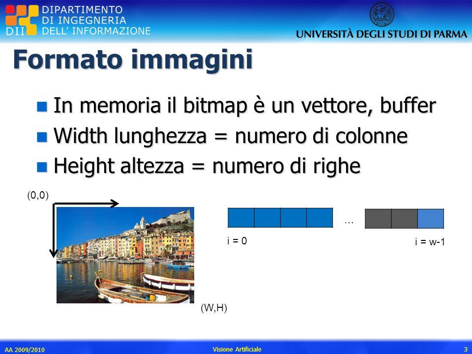 Formato immagini n In memoria il bitmap è un vettore, buffer n Width lunghezza = numero di colonne n Height altezza = numero di righe AA 2009/2010 Vis