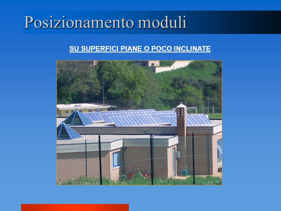 Posizionamento moduli SU SUPERFICI PIANE O POCO INCLINATE