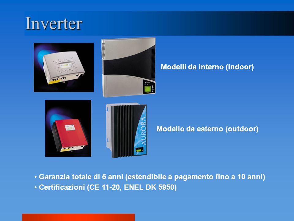 Inverter Modelli da interno (indoor) Modello da esterno (outdoor) Garanzia totale di 5 anni (estendibile a pagamento fino a 10 anni) Certificazioni (C