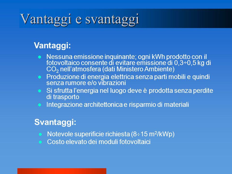 Vantaggi e svantaggi Nessuna emissione inquinante; ogni kWh prodotto con il fotovoltaico consente di evitare emissione di 0,3÷0,5 kg di CO 2 nellatmos