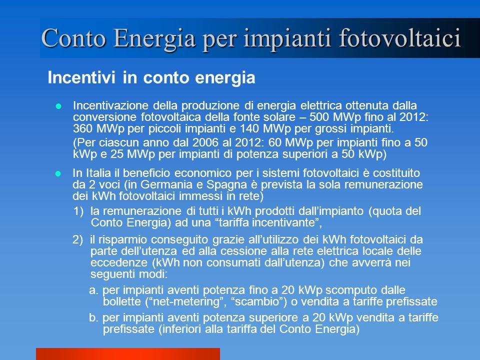 Conto Energia per impianti fotovoltaici Incentivi in conto energia Incentivazione della produzione di energia elettrica ottenuta dalla conversione fot