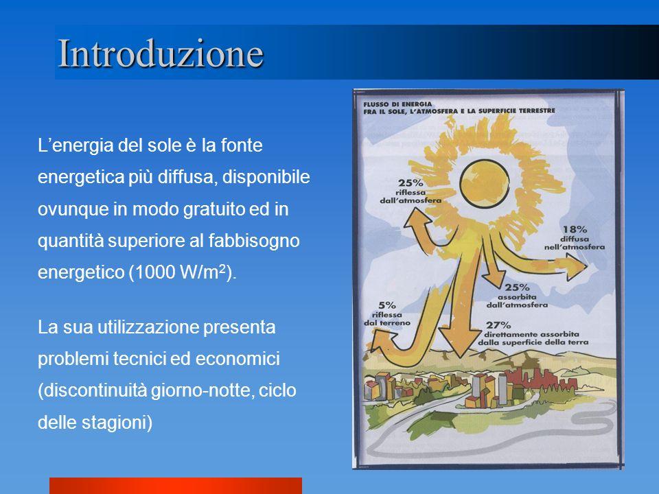 Introduzione Lenergia del sole è la fonte energetica più diffusa, disponibile ovunque in modo gratuito ed in quantità superiore al fabbisogno energeti