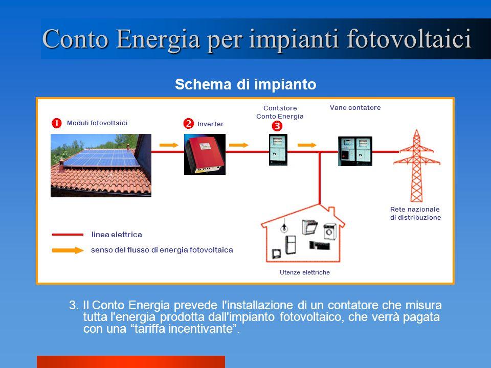Conto Energia per impianti fotovoltaici Schema di impianto 3. Il Conto Energia prevede l'installazione di un contatore che misura tutta l'energia prod