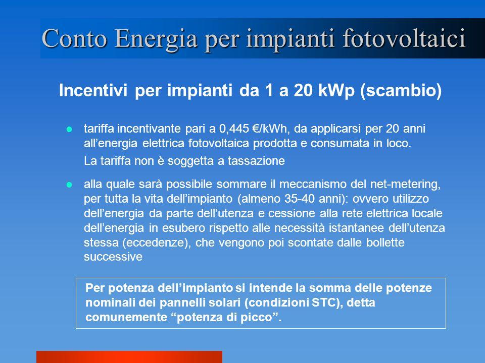 Incentivi per impianti da 1 a 20 kWp (scambio) Conto Energia per impianti fotovoltaici alla quale sarà possibile sommare il meccanismo del net-meterin