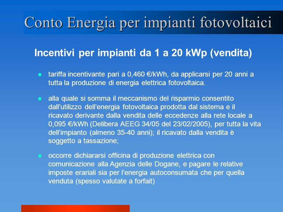 Incentivi per impianti da 1 a 20 kWp (vendita) Conto Energia per impianti fotovoltaici tariffa incentivante pari a 0,460 /kWh, da applicarsi per 20 an