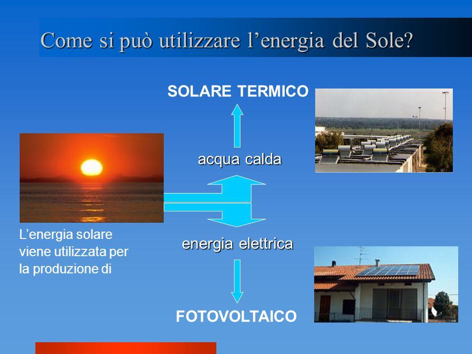 Come si può utilizzare lenergia del Sole? acqua calda SOLARE TERMICO energia elettrica FOTOVOLTAICO Lenergia solare viene utilizzata per la produzione