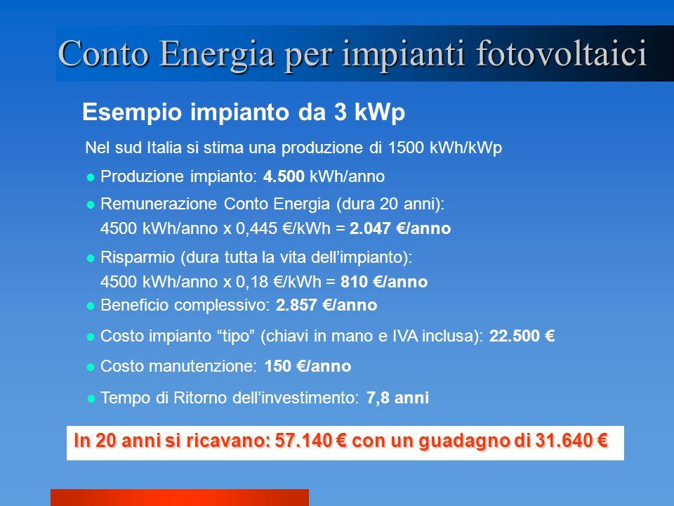 Esempio impianto da 3 kWp Conto Energia per impianti fotovoltaici Nel sud Italia si stima una produzione di 1500 kWh/kWp Produzione impianto: 4.500 kW
