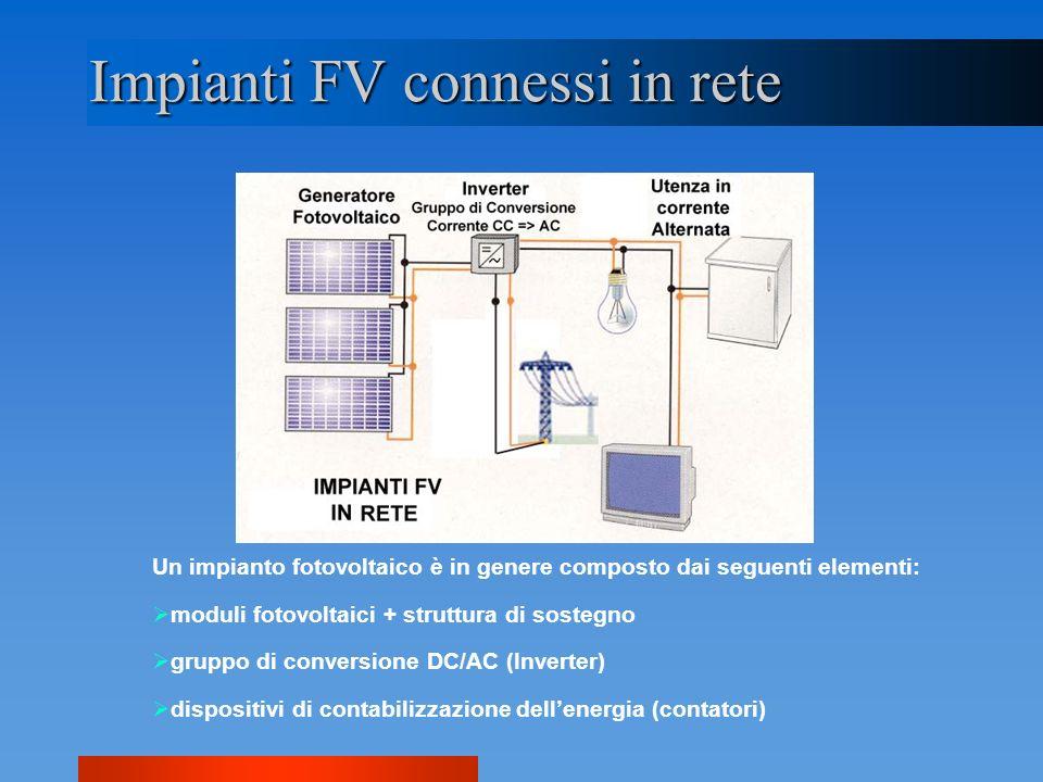 Impianti FV connessi in rete Un impianto fotovoltaico è in genere composto dai seguenti elementi: moduli fotovoltaici + struttura di sostegno gruppo d