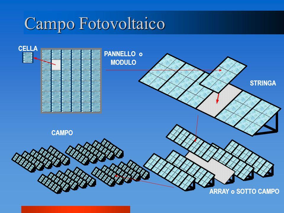 Campo Fotovoltaico PANNELLO o MODULO STRINGA CAMPO CELLA ARRAY o SOTTO CAMPO