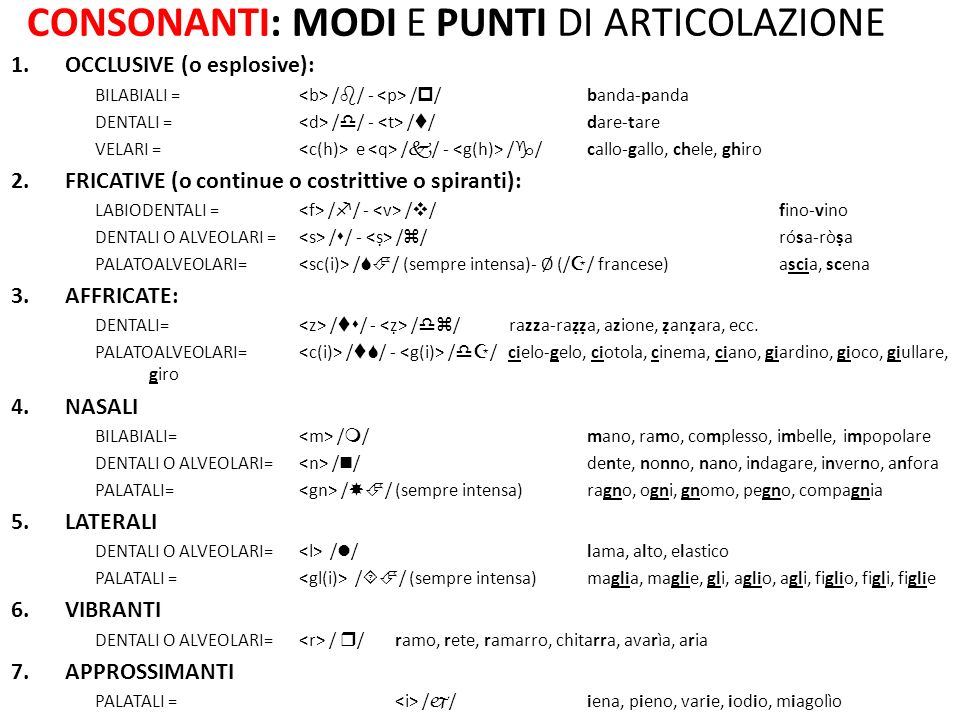 CONSONANTI: MODI E PUNTI DI ARTICOLAZIONE 1.OCCLUSIVE (o esplosive): BILABIALI = / / - / / banda-panda DENTALI = / / - / / dare-tare VELARI = e / / - / /callo-gallo, chele, ghiro 2.FRICATIVE (o continue o costrittive o spiranti): LABIODENTALI = / / - / /fino-vino DENTALI O ALVEOLARI = / / - <> / /rósa-ròa PALATOALVEOLARI= / / (sempre intensa)- Ø (/ / francese)ascia, scena 3.AFFRICATE: DENTALI= / / - <> / / razza-raa, azione, anara, ecc.
