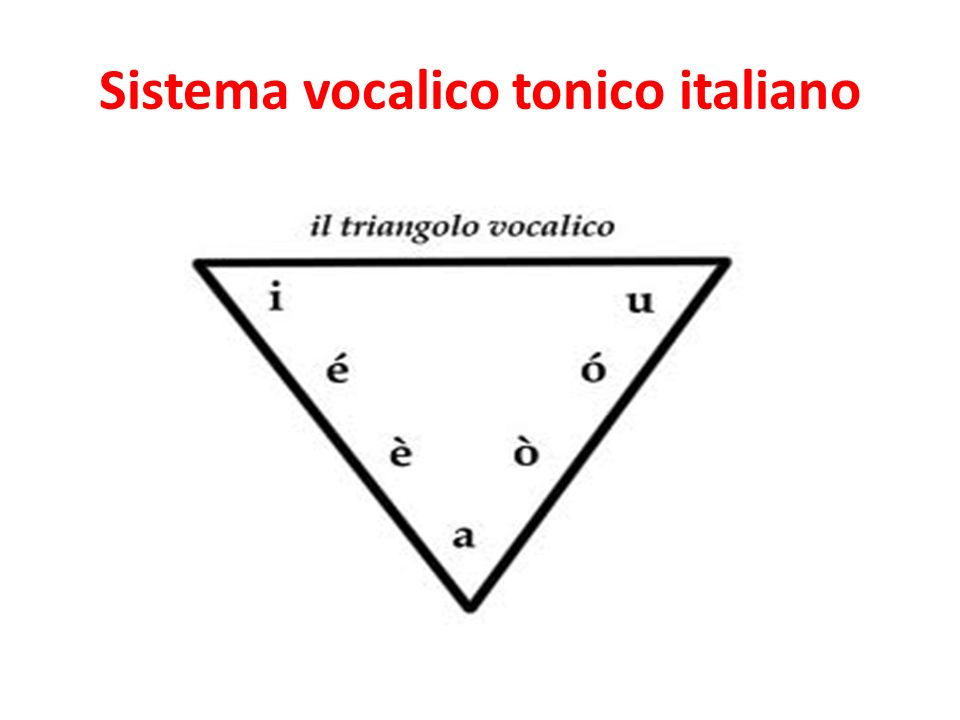 Sistema vocalico tonico italiano
