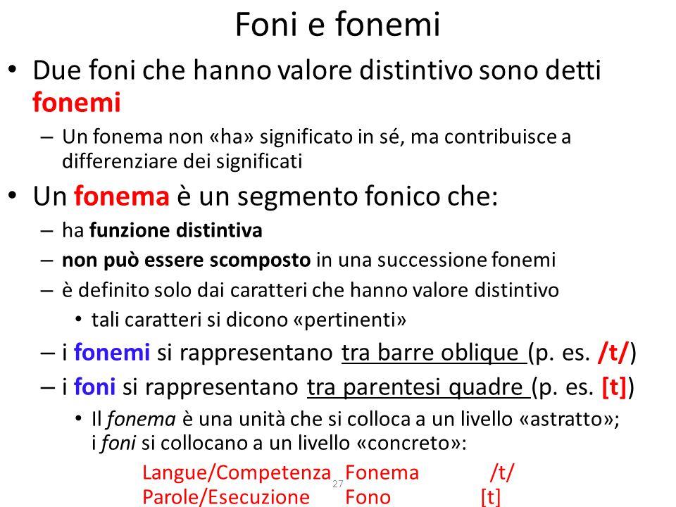 27 Foni e fonemi Due foni che hanno valore distintivo sono detti fonemi – Un fonema non «ha» significato in sé, ma contribuisce a differenziare dei si