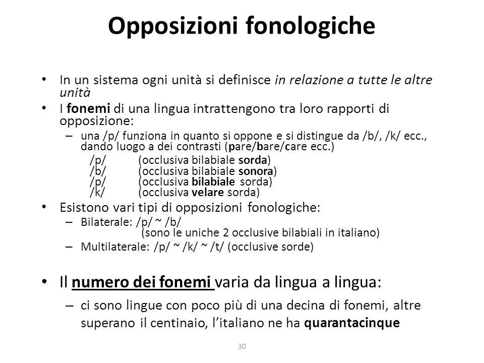 30 Opposizioni fonologiche In un sistema ogni unità si definisce in relazione a tutte le altre unità I fonemi di una lingua intrattengono tra loro rapporti di opposizione: – una /p/ funziona in quanto si oppone e si distingue da /b/, /k/ ecc., dando luogo a dei contrasti (pare/bare/care ecc.) /p/(occlusiva bilabiale sorda) /b/(occlusiva bilabiale sonora) /p/(occlusiva bilabiale sorda) /k/(occlusiva velare sorda) Esistono vari tipi di opposizioni fonologiche: – Bilaterale: /p/ ~ /b/ (sono le uniche 2 occlusive bilabiali in italiano) – Multilaterale: /p/ ~ /k/ ~ /t/ (occlusive sorde) Il numero dei fonemi varia da lingua a lingua: – ci sono lingue con poco più di una decina di fonemi, altre superano il centinaio, litaliano ne ha quarantacinque