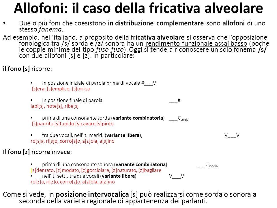32 Allofoni: il caso della fricativa alveolare Due o più foni che coesistono in distribuzione complementare sono allofoni di uno stesso fonema.
