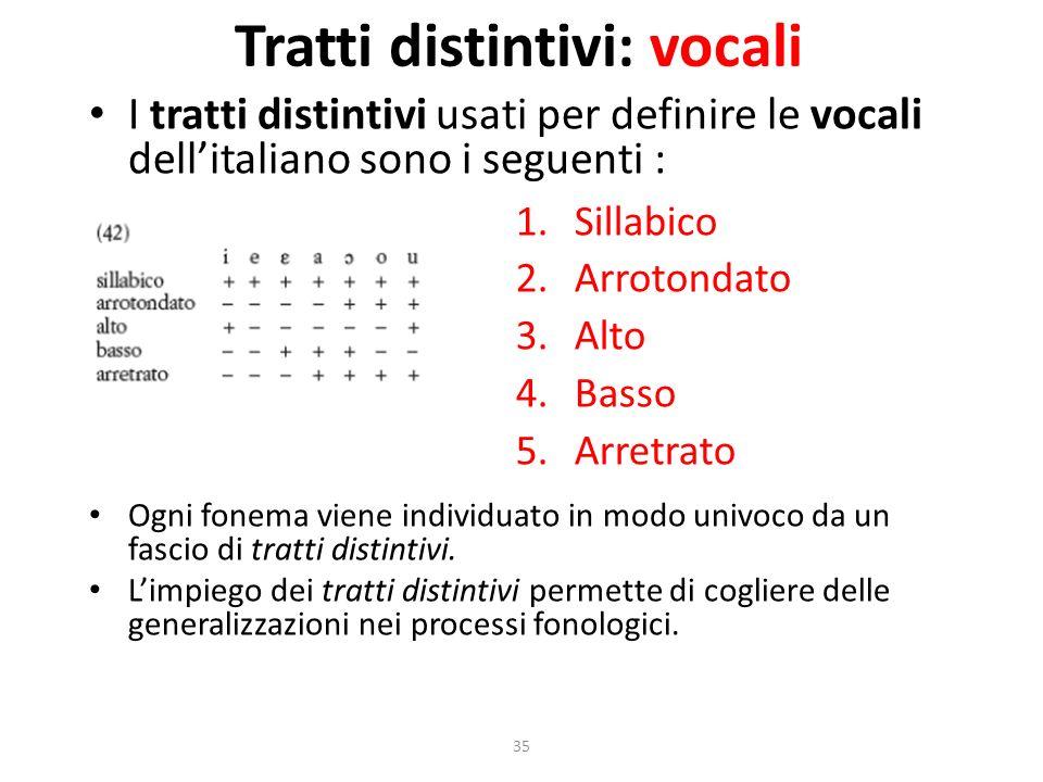 35 Tratti distintivi: vocali I tratti distintivi usati per definire le vocali dellitaliano sono i seguenti : Ogni fonema viene individuato in modo uni