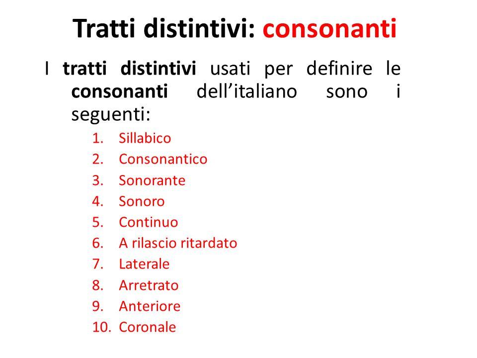 Tratti distintivi: consonanti I tratti distintivi usati per definire le consonanti dellitaliano sono i seguenti: 1.Sillabico 2.Consonantico 3.Sonorante 4.Sonoro 5.Continuo 6.A rilascio ritardato 7.Laterale 8.Arretrato 9.Anteriore 10.Coronale