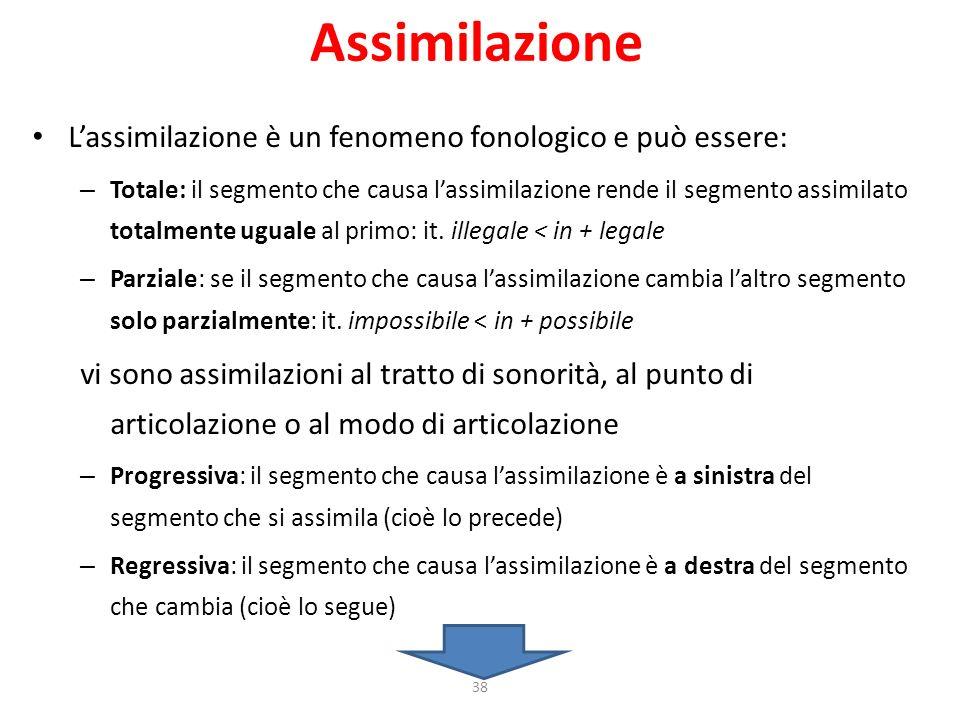38 Assimilazione Lassimilazione è un fenomeno fonologico e può essere: – Totale: il segmento che causa lassimilazione rende il segmento assimilato totalmente uguale al primo: it.
