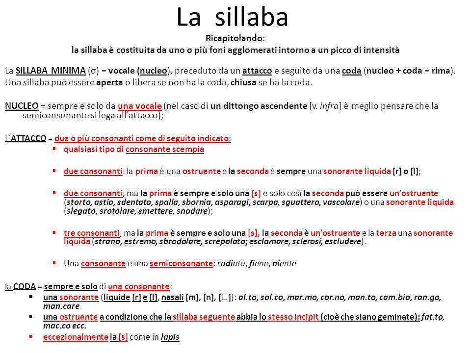 La sillaba Ricapitolando: la sillaba è costituita da uno o più foni agglomerati intorno a un picco di intensità La SILLABA MINIMA (σ) = vocale (nucleo), preceduto da un attacco e seguito da una coda (nucleo + coda = rima).