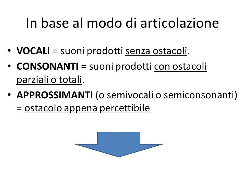 In base al modo di articolazione VOCALI = suoni prodotti senza ostacoli. CONSONANTI = suoni prodotti con ostacoli parziali o totali. APPROSSIMANTI (o