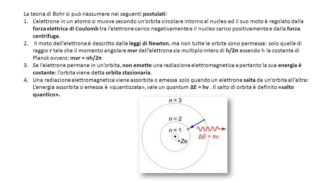 La teoria di Bohr si può riassumere nei seguenti postulati: 1.Lelettrone in un atomo si muove secondo unorbita circolare intorno al nucleo ed il suo moto è regolato dalla forza elettrica di Coulomb tra lelettrone carico negativamente e il nucleo carico positivamente e dalla forza centrifuga.