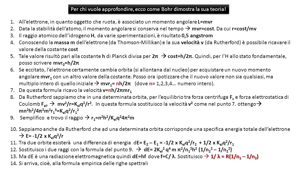1.Allelettrone, in quanto oggetto che ruota, è associato un momento angolare L=mvr 2.Data la stabilità dellatomo, il momento angolare si conserva nel tempo mvr=cost.