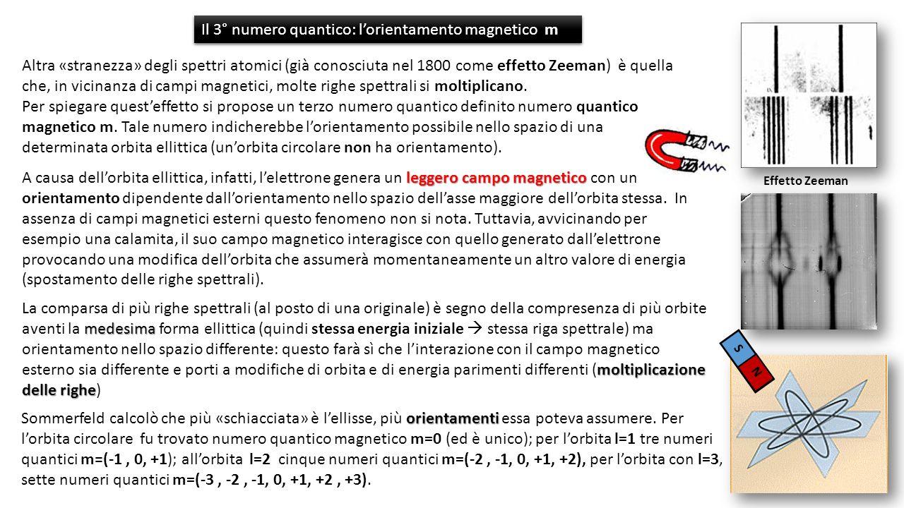 Altra «stranezza» degli spettri atomici (già conosciuta nel 1800 come effetto Zeeman) è quella che, in vicinanza di campi magnetici, molte righe spettrali si moltiplicano.