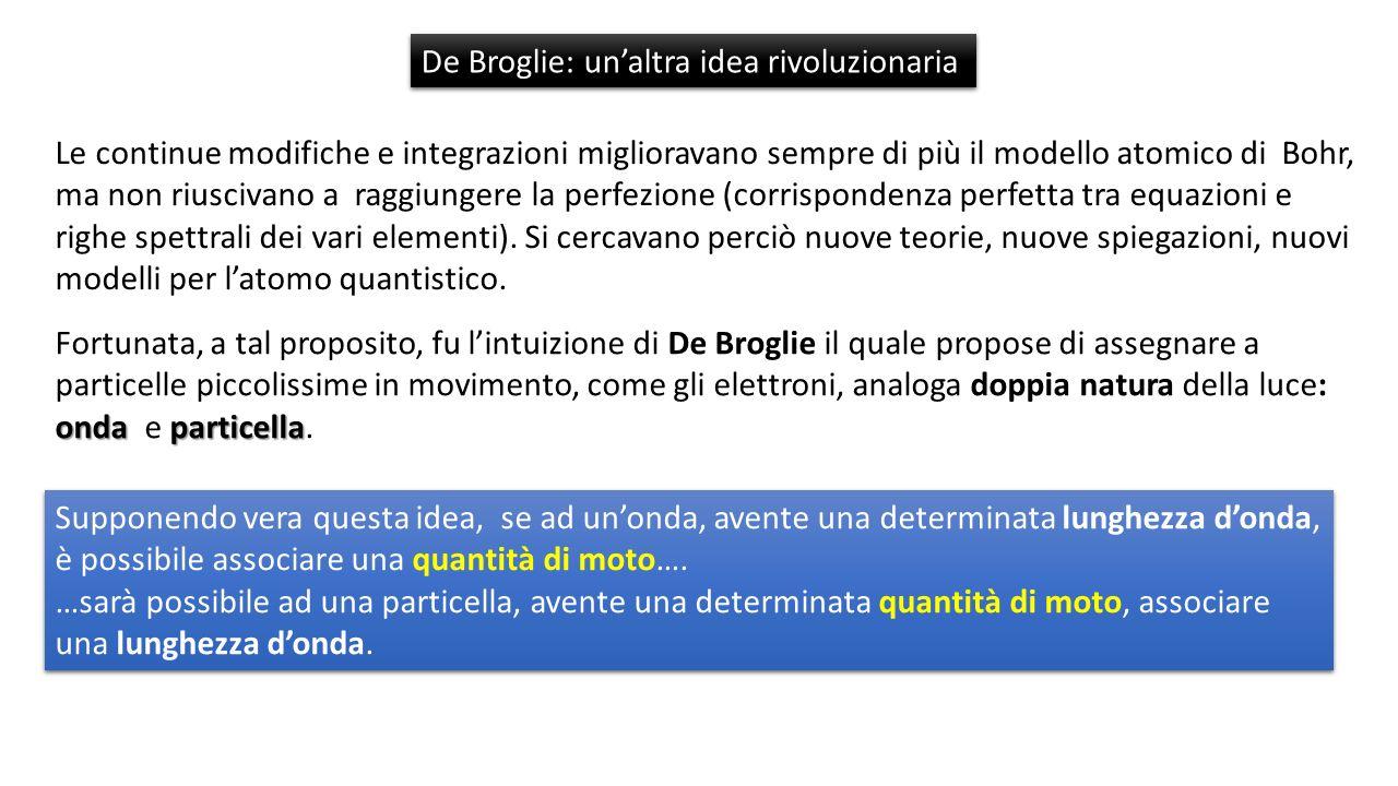 Le continue modifiche e integrazioni miglioravano sempre di più il modello atomico di Bohr, ma non riuscivano a raggiungere la perfezione (corrisponde