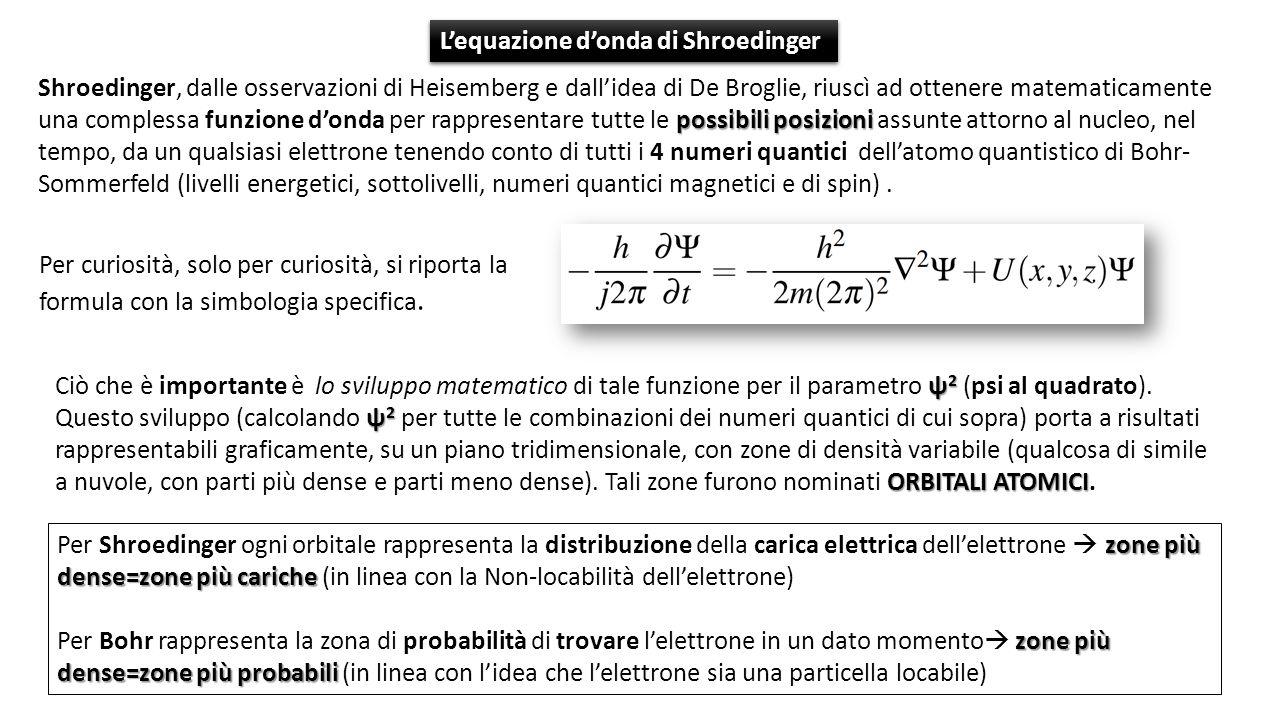 possibili posizioni Shroedinger, dalle osservazioni di Heisemberg e dallidea di De Broglie, riuscì ad ottenere matematicamente una complessa funzione donda per rappresentare tutte le possibili posizioni assunte attorno al nucleo, nel tempo, da un qualsiasi elettrone tenendo conto di tutti i 4 numeri quantici dellatomo quantistico di Bohr- Sommerfeld (livelli energetici, sottolivelli, numeri quantici magnetici e di spin).