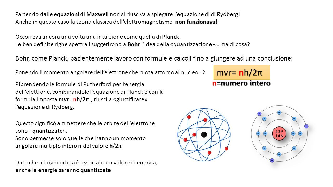 Partendo dalle equazioni di Maxwell non si riusciva a spiegare lequazione di di Rydberg! non funzionava Anche in questo caso la teoria classica dellel