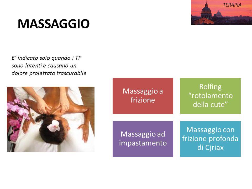 MASSAGGIO TERAPIA E indicato solo quando i TP sono latenti e causano un dolore proiettato trascurabile Massaggio a frizione Rolfing rotolamento della