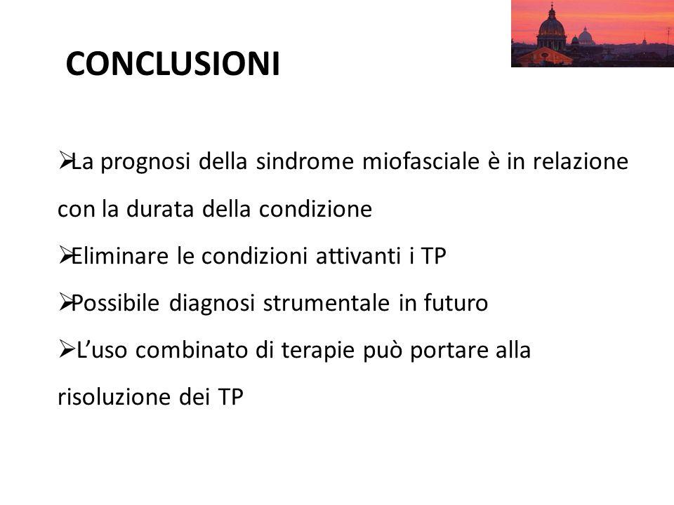 CONCLUSIONI La prognosi della sindrome miofasciale è in relazione con la durata della condizione Eliminare le condizioni attivanti i TP Possibile diag