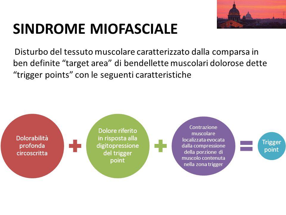 SINDROME MIOFASCIALE Disturbo del tessuto muscolare caratterizzato dalla comparsa in ben definite target area di bendellette muscolari dolorose dette
