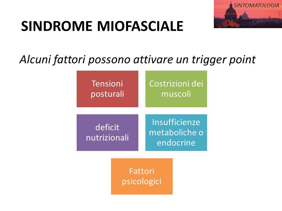 SINDROME MIOFASCIALE SINTOMATOLOGIA Alcuni fattori possono attivare un trigger point Tensioni posturali Costrizioni dei muscoli deficit nutrizionali I