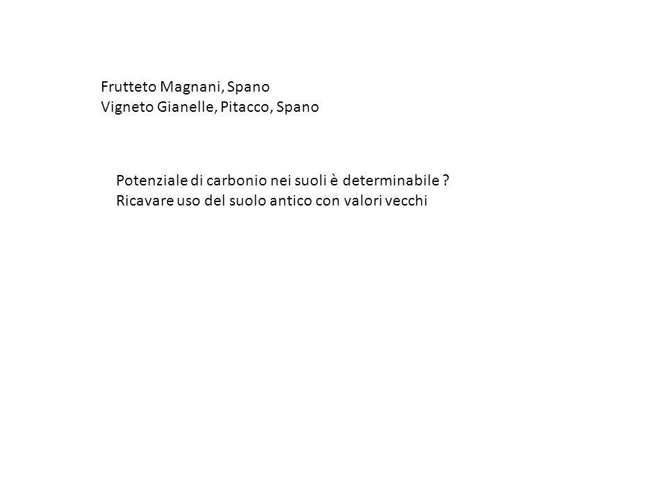 Frutteto Magnani, Spano Vigneto Gianelle, Pitacco, Spano Potenziale di carbonio nei suoli è determinabile .