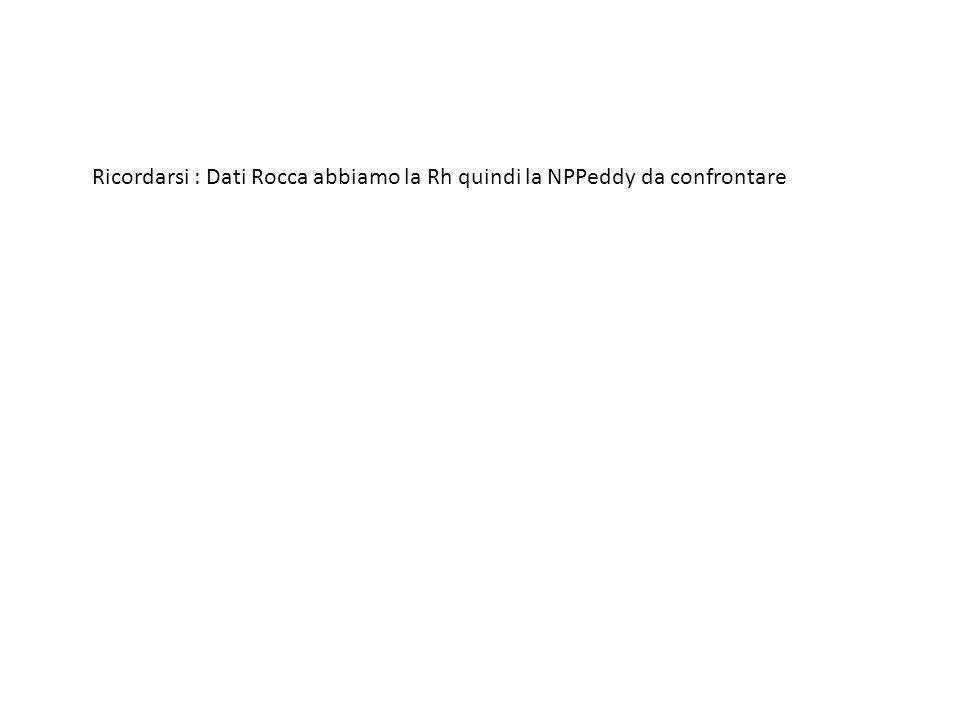 Ricordarsi : Dati Rocca abbiamo la Rh quindi la NPPeddy da confrontare