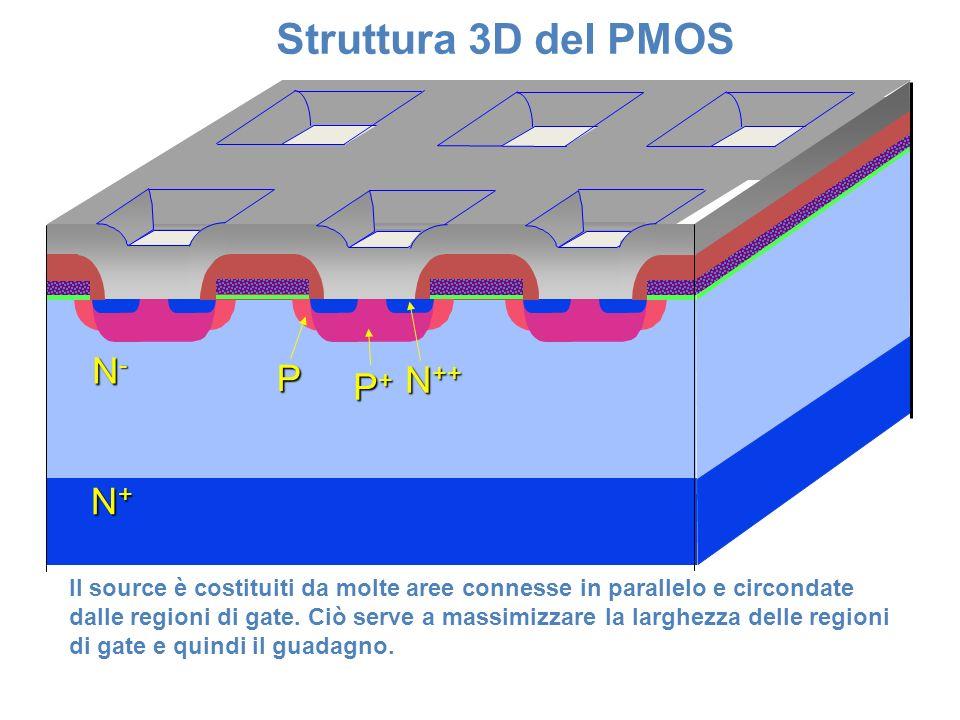 Simulazione 2D di una cella PMOS 10 20 10 17 10 14 1 m at/cm 3