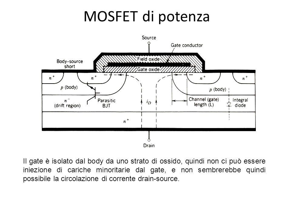 MOSFET di potenza Tuttavia, lapplicazione di una tensione che polarizza positivamente il gate rispetto al source converte la superficie di silicio sotto lossido che isola il gate in uno strato n -, detto canale, connettendo così il source al drain e consentendo la circolazione di una corrente significativa.