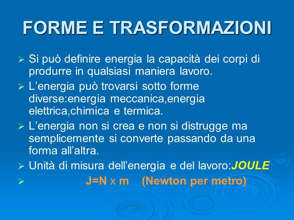 SOMMARIO Forme e trasformazioni Forme e trasformazioni Forme e trasformazioni Forme e trasformazioni Altre forme di energia Altre forme di energia Alt