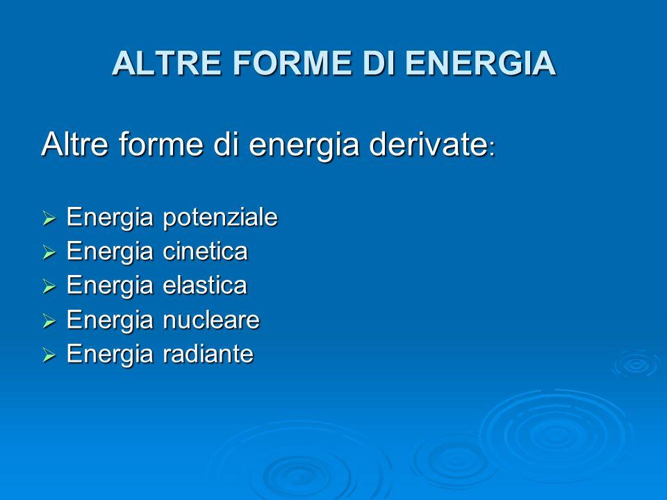 ALTRE FORME DI ENERGIA Altre forme di energia derivate : Energia potenziale Energia potenziale Energia cinetica Energia cinetica Energia elastica Energia elastica Energia nucleare Energia nucleare Energia radiante Energia radiante