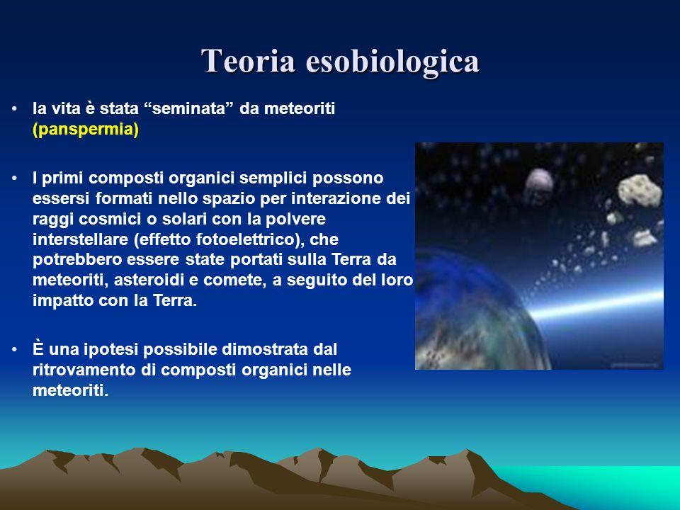 Teoria esobiologica la vita è stata seminata da meteoriti (panspermia) I primi composti organici semplici possono essersi formati nello spazio per int