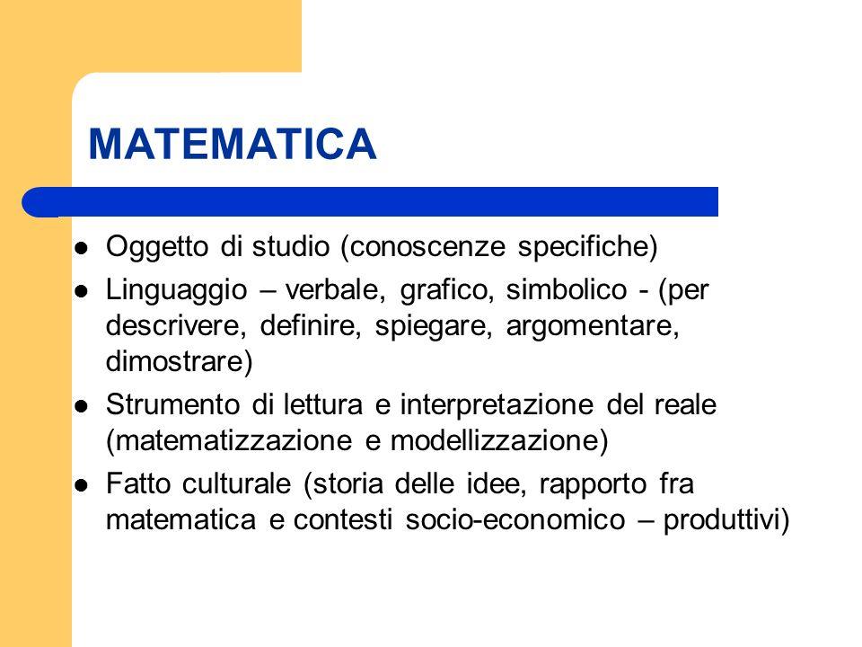 MATEMATICA Oggetto di studio (conoscenze specifiche) Linguaggio – verbale, grafico, simbolico - (per descrivere, definire, spiegare, argomentare, dimo