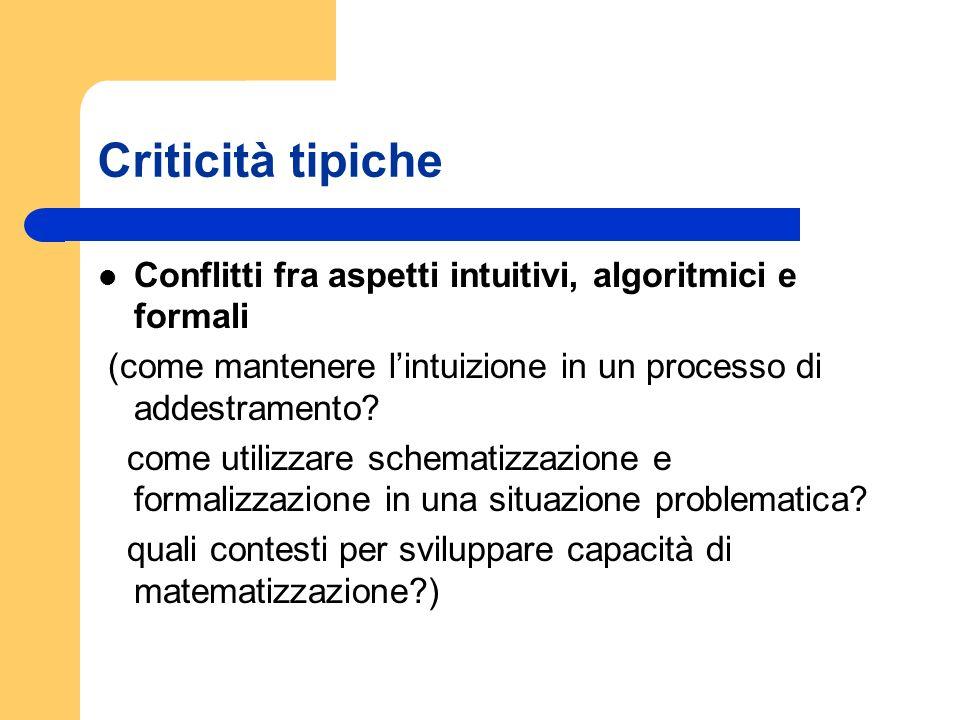 Criticità tipiche Conflitti fra aspetti intuitivi, algoritmici e formali (come mantenere lintuizione in un processo di addestramento? come utilizzare