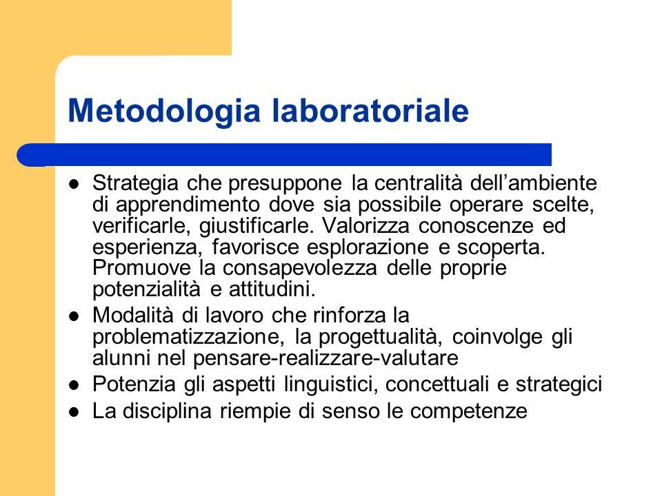 Metodologia laboratoriale Strategia che presuppone la centralità dellambiente di apprendimento dove sia possibile operare scelte, verificarle, giustif