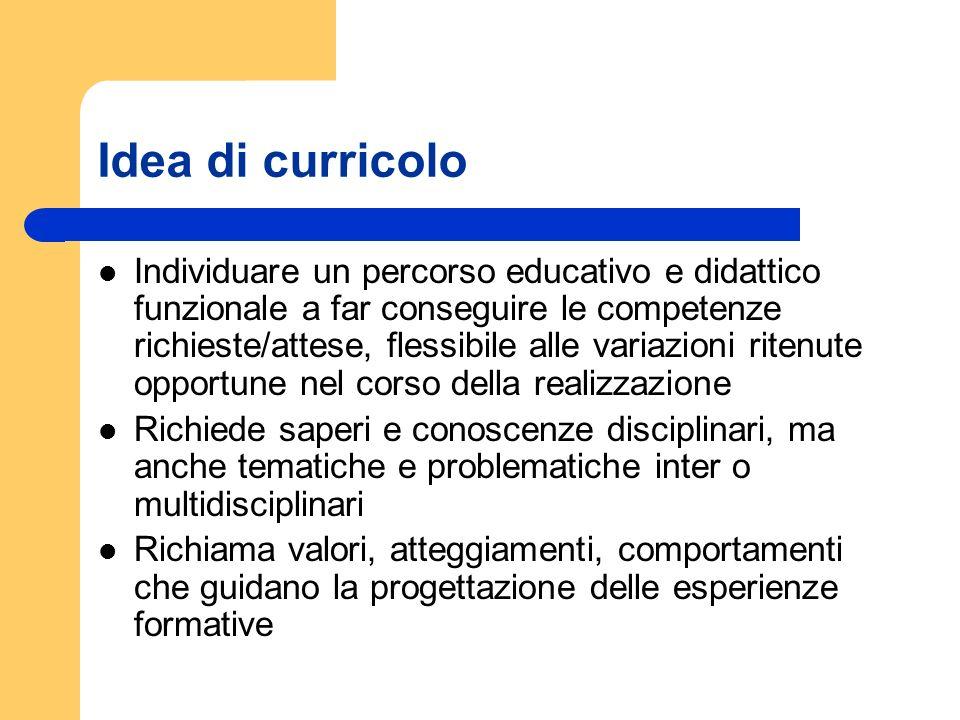 Idea di curricolo Individuare un percorso educativo e didattico funzionale a far conseguire le competenze richieste/attese, flessibile alle variazioni