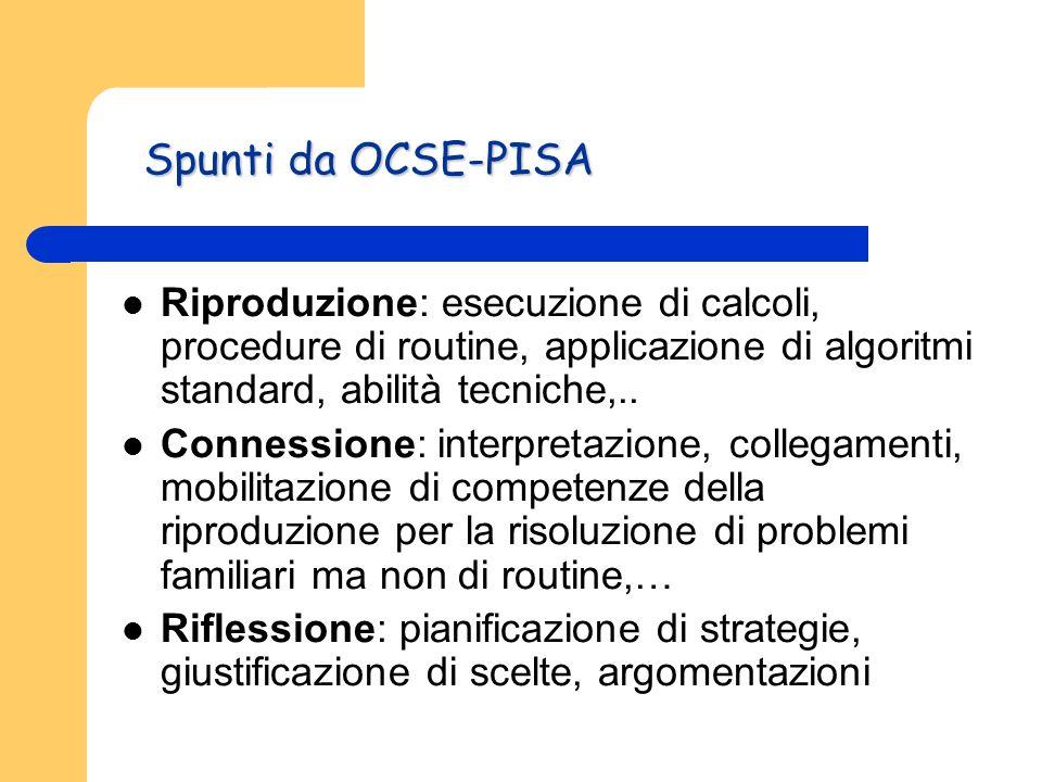 Spunti da OCSE-PISA Spunti da OCSE-PISA Riproduzione: esecuzione di calcoli, procedure di routine, applicazione di algoritmi standard, abilità tecnich