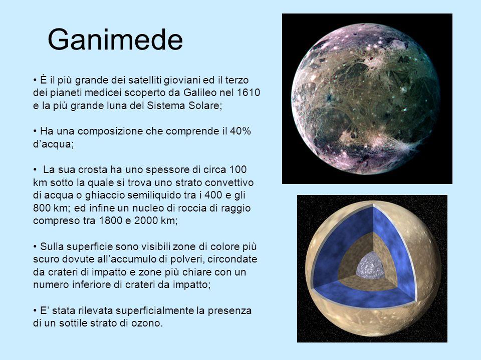 Ganimede È il più grande dei satelliti gioviani ed il terzo dei pianeti medicei scoperto da Galileo nel 1610 e la più grande luna del Sistema Solare;