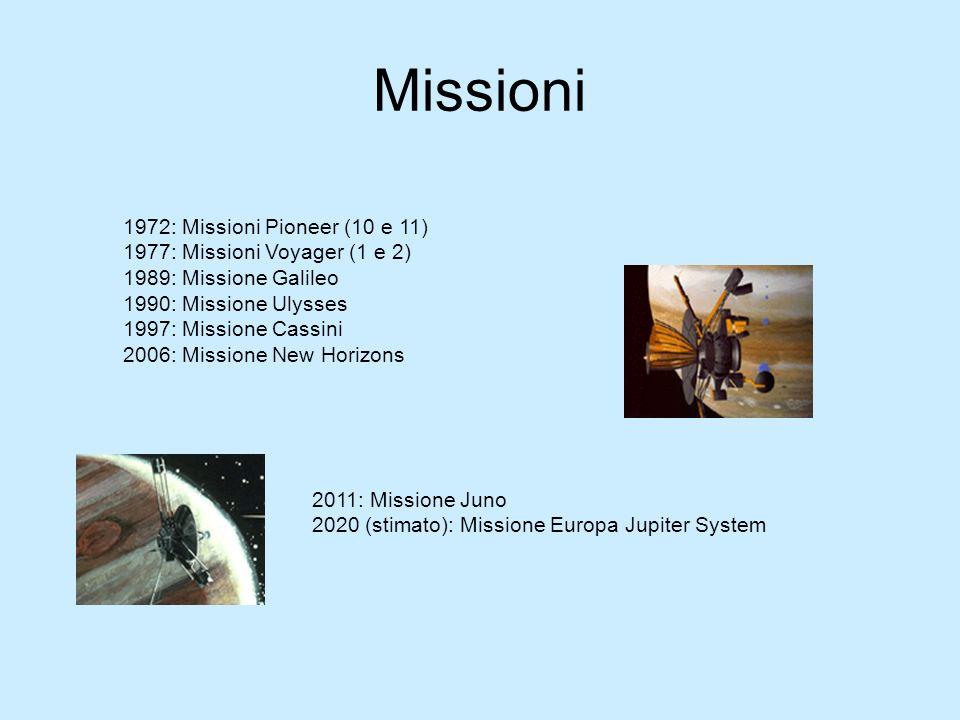 Missioni 1972: Missioni Pioneer (10 e 11) 1977: Missioni Voyager (1 e 2) 1989: Missione Galileo 1990: Missione Ulysses 1997: Missione Cassini 2006: Mi