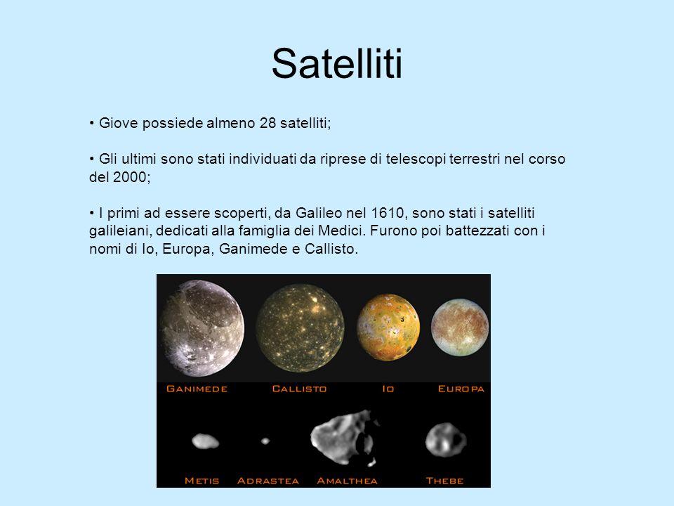 Satelliti Giove possiede almeno 28 satelliti; Gli ultimi sono stati individuati da riprese di telescopi terrestri nel corso del 2000; I primi ad esser